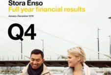 В 4 кв. 2019 г. продажи Stora Enso снизились на 9,3%