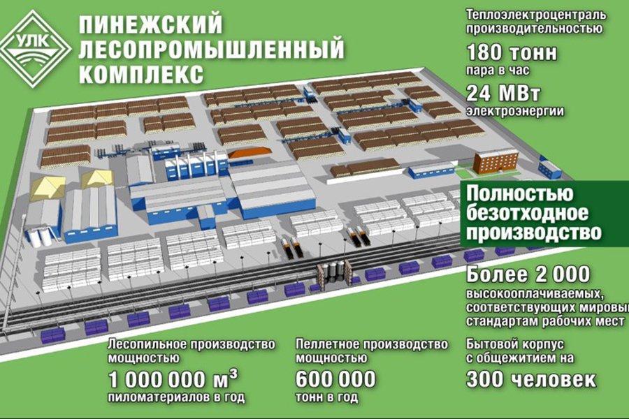 УЛК строит на Пинежье мегазавод — миллионник