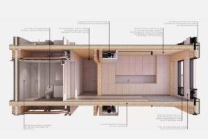 Инженеры-проектировщики представляют систему «Tallhouse» для сборного деревянного городского дома